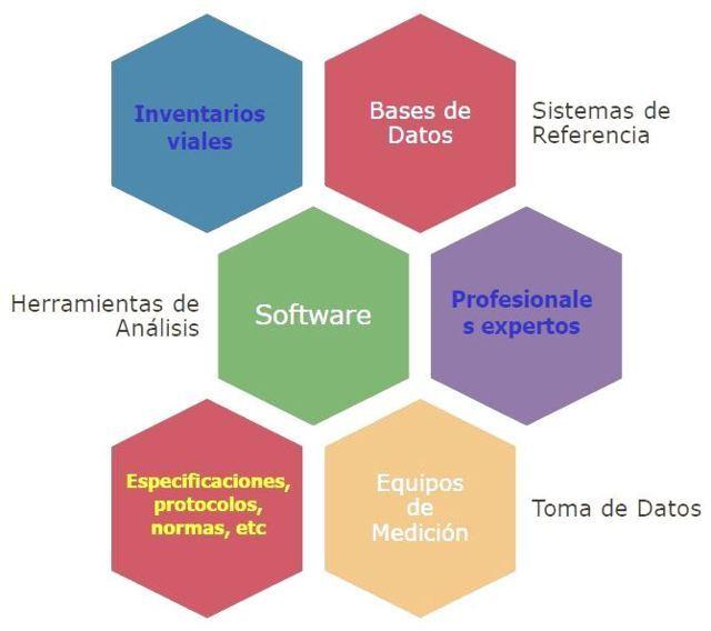 06 Sistemas de gestion de infraestructura