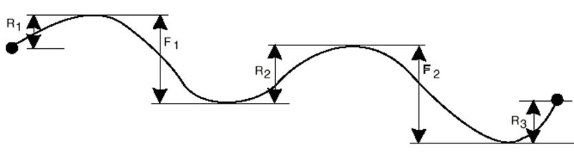 09 geometria - vertical