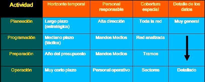41 procesos de gestion