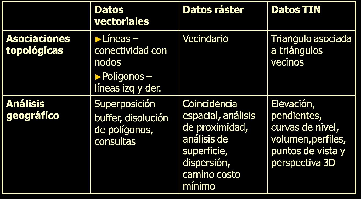 datos 19 comparacion