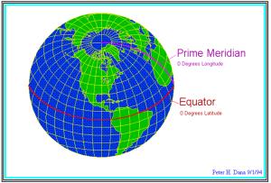 lineas geometricas 01 - algunas lineas geometricas