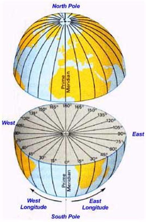 lineas geometricas 02 - red de coordenadas geometricas 1