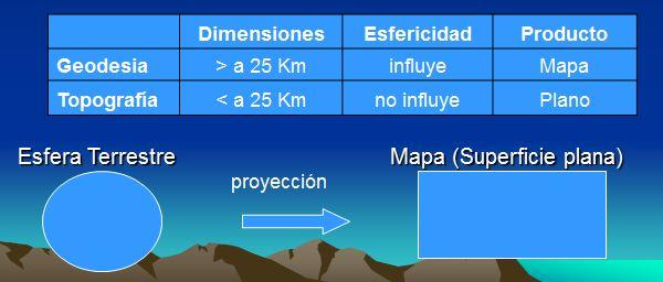 Sistema de Información Geodésica ARGIS 09   Aspectos geodésicos ...