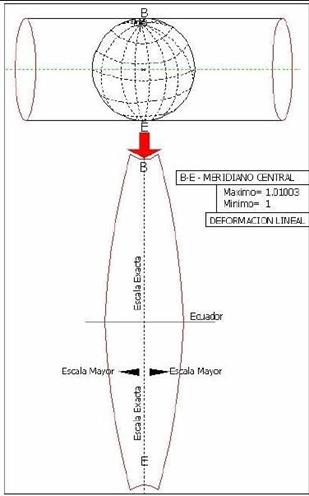 lineas geometricas 15 - proyeccion UTM 1