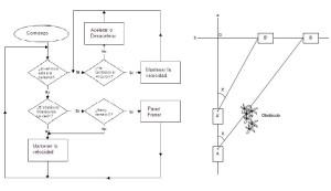 sistemas de transporte 22 - control de flujo de informacion