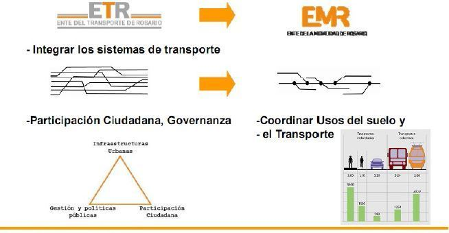 transporte sostenible 81 -politicas de movilidad