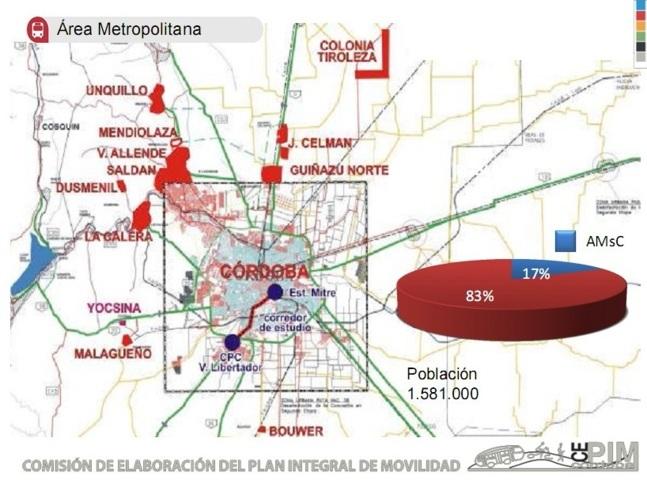 transporte sostenible 85 - la ciudad