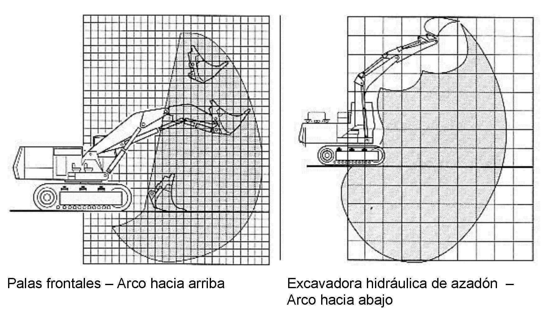 02 excavadoras hidraulicas - figura 8.2