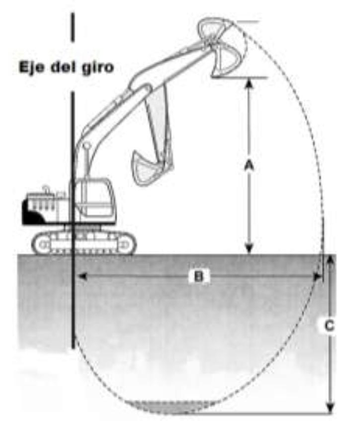08 partes basicas y operacion de un azadon - figura 8.6