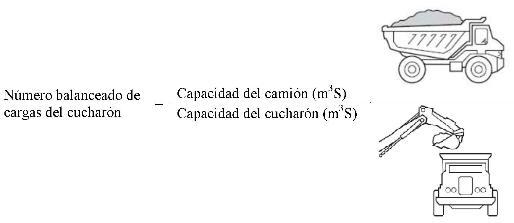 13 numero de cargas del cucharon - ecuacion 9.1