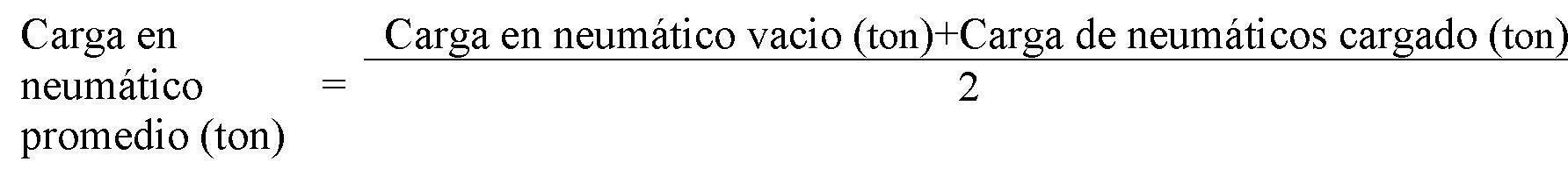 30 neumaticos - ecuacion 9.15