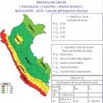 norma e030 obtencion del espectro sismico