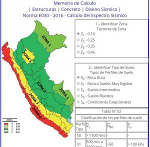 norma e030 espectro sismico