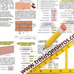 Calculo de ladrillo, cemento y arena en 1 m2 de muro de aparejo de soga | materiales de construccion